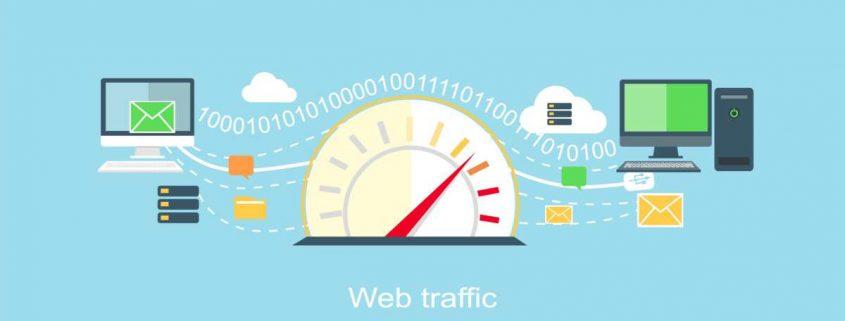 Kako povećati posetu na sajtu, prirodne posete sajtu, plaćene posete sajtu