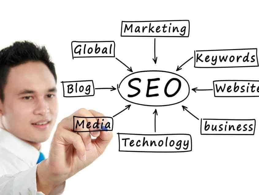 Reklamiranje firme, Google i Facebook reklame, izrada sajta
