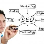 reklamiranje firme, Google i Facebook reklame